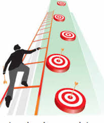 Five skills needed to achieve your career goals - The Economic Times